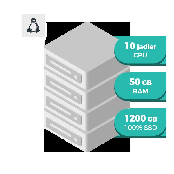 VPS XL SSD virtuálny server